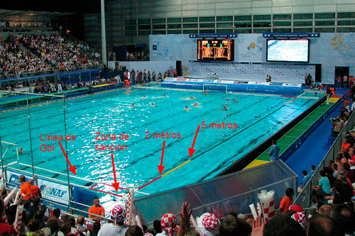 Reglas Waterpolo: medidas piscina