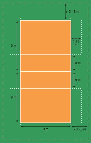 posiciones y rotaciones en la cancha de voleibol