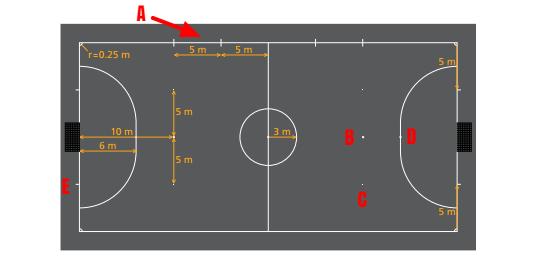 Qué Es El Futsal O Fútbol Sala Reglas Medidas De La Cancha Sanciones