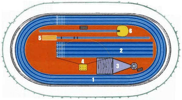 Esquema de una pista de atletismo interior