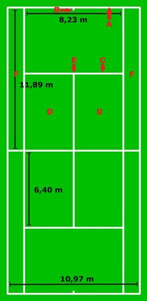 medidas-pista-tenis-zonas