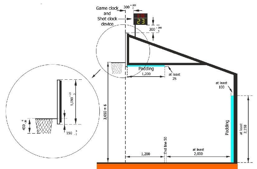 Medidas de la estructura de la canasta de baloncesto