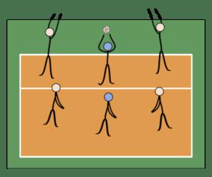 Formación 4-2 de voleibol