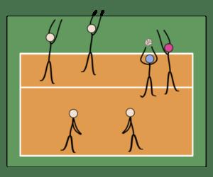 Formación 5-1 de voleibol
