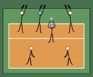 Formación 6-2 de voleibol