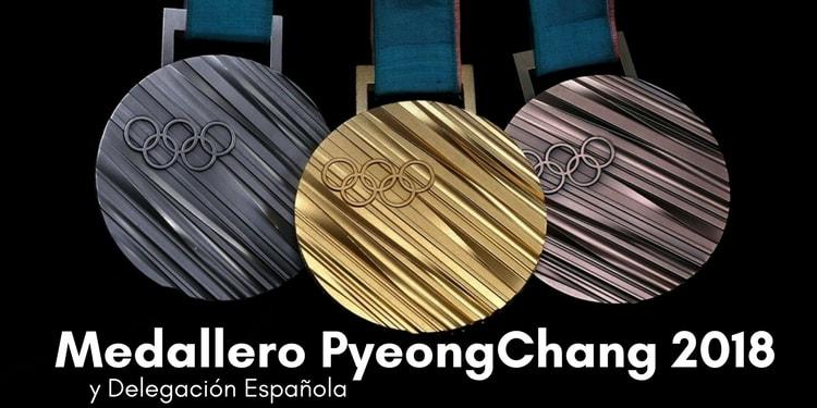 Medallero Olímpico PyeongChang 2018 y Delegación Española