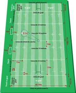 Campo de Rugby, medidas