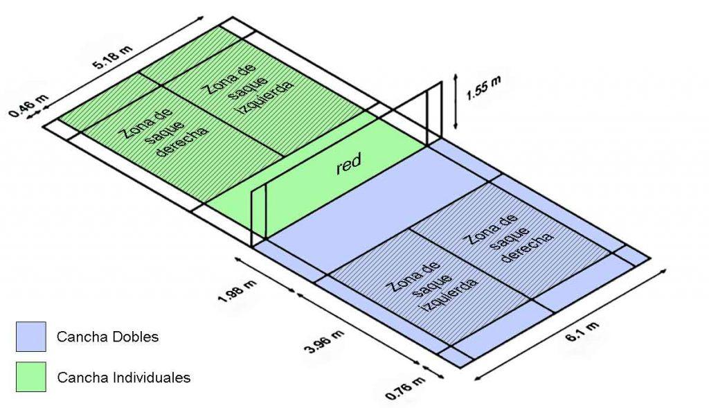 Campo de bádminton, medidas y áreas.