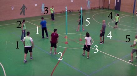 Reglas del Goubak: Disposición de los jugadores en la cancha