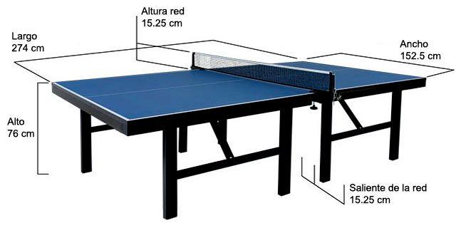 Medidas mesa Ping-Pong