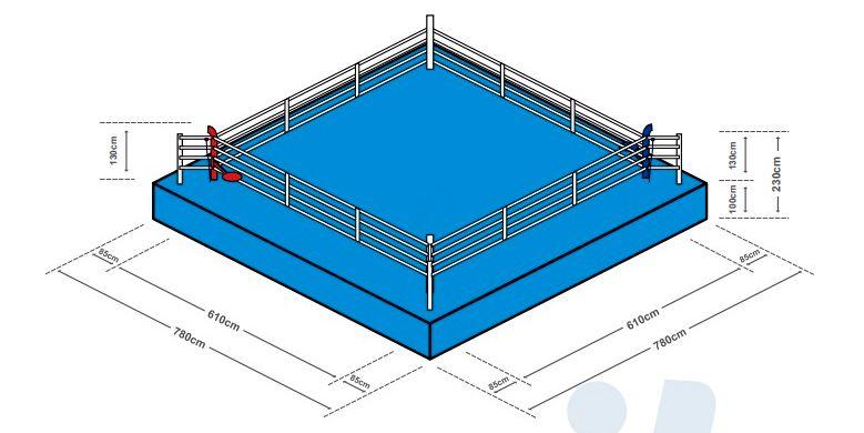 Medidas del Cuadrilátero de Boxeo