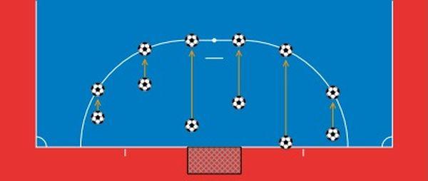 Distintas posiciones de un tiro libre indirecto cuando la falta es dentro del área